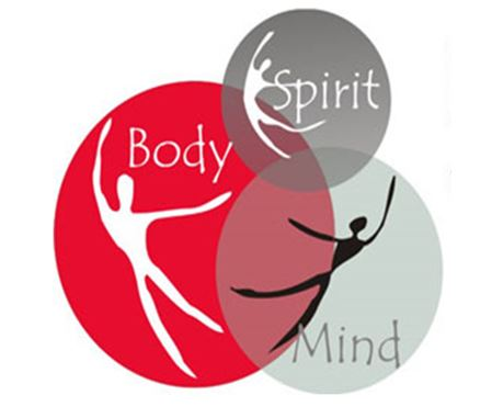 body-spirit-mind